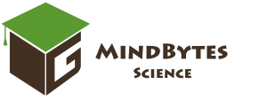 GamED Academy Mindnytes Science